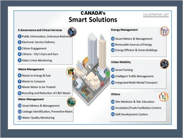 Canada Smart Solutions